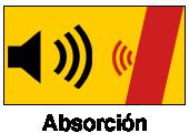 Cortinas para absorción acústica