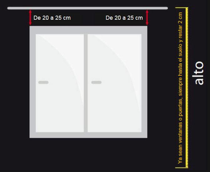 Cómo medir el alto de cortina acústica